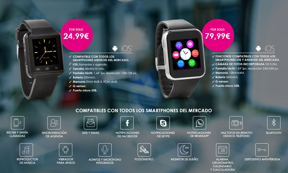 smartwatch abc
